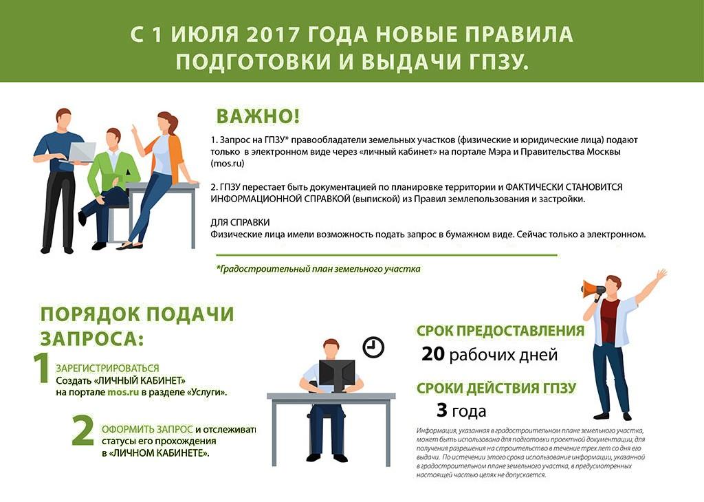 ГПЗУ в Москве, как получить?